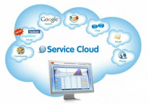 Salesforce_ServiceCloud