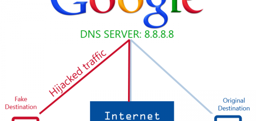 Google-Public-DNS-Servers-Traffic-Hijacked